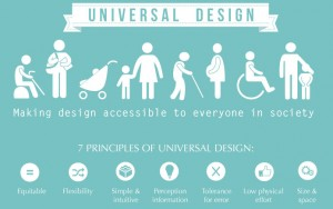 INFOGRAPHIC-UNIVERSAL-DESIGN
